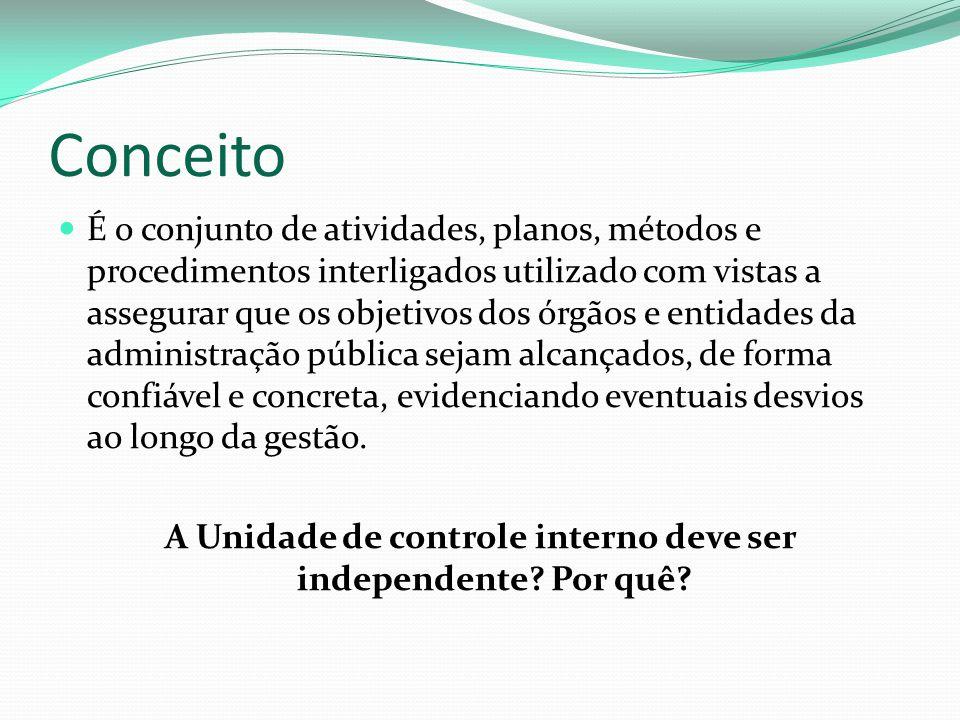 Conceito É o conjunto de atividades, planos, métodos e procedimentos interligados utilizado com vistas a assegurar que os objetivos dos órgãos e entid