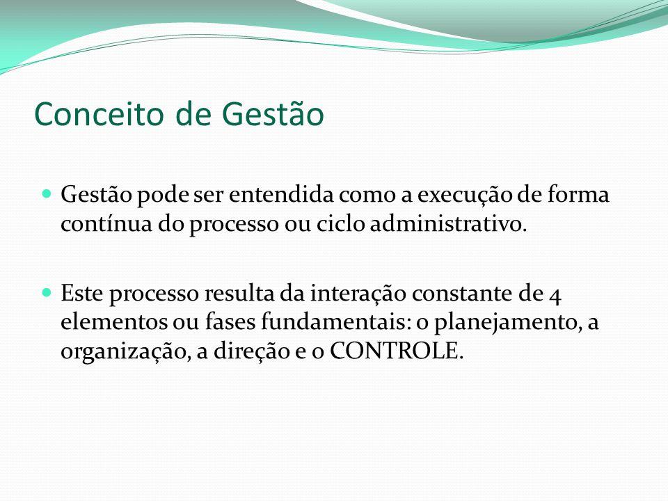 Conceito de Gestão Gestão pode ser entendida como a execução de forma contínua do processo ou ciclo administrativo. Este processo resulta da interação