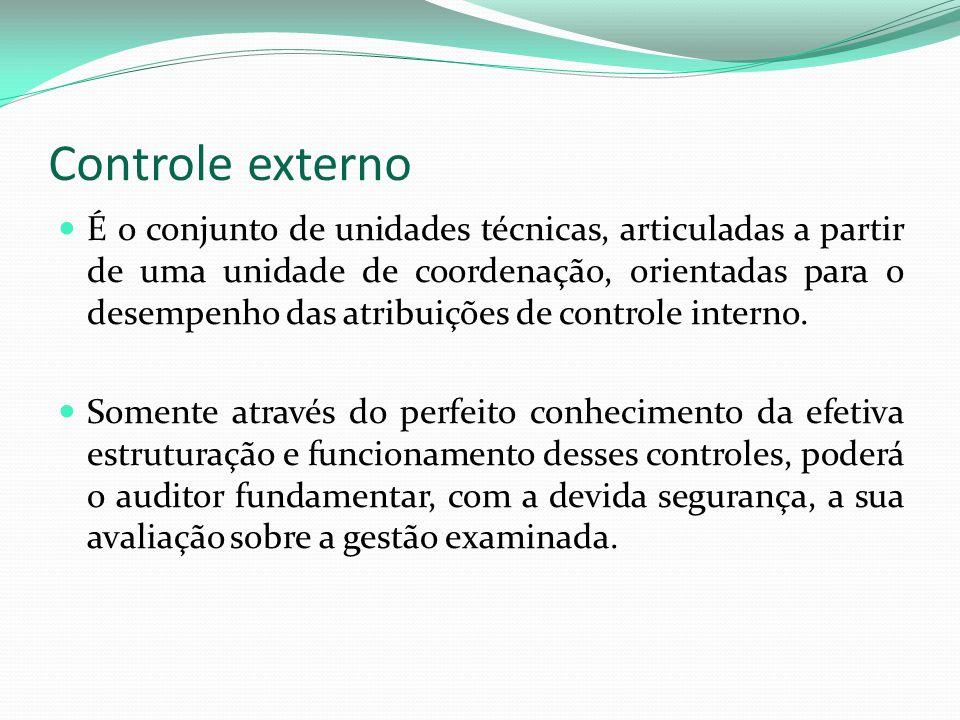 Controle externo É o conjunto de unidades técnicas, articuladas a partir de uma unidade de coordenação, orientadas para o desempenho das atribuições de controle interno.