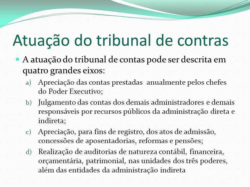 Atuação do tribunal de contras A atuação do tribunal de contas pode ser descrita em quatro grandes eixos: a) Apreciação das contas prestadas anualment