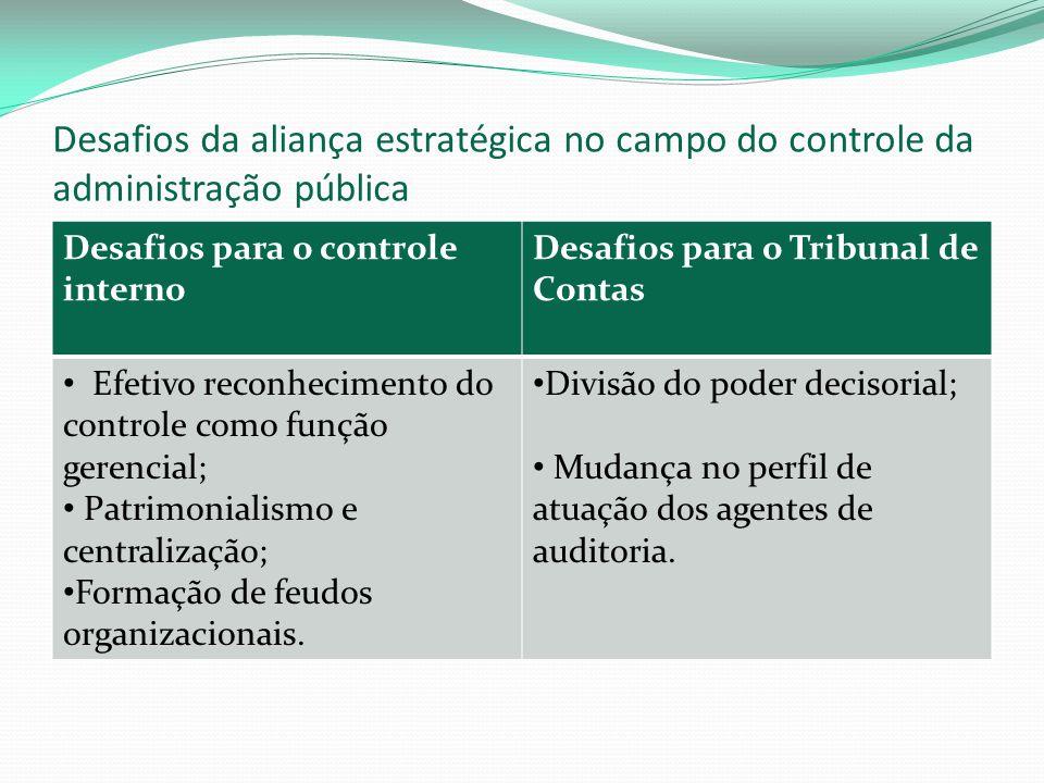 Desafios da aliança estratégica no campo do controle da administração pública Desafios para o controle interno Desafios para o Tribunal de Contas Efet