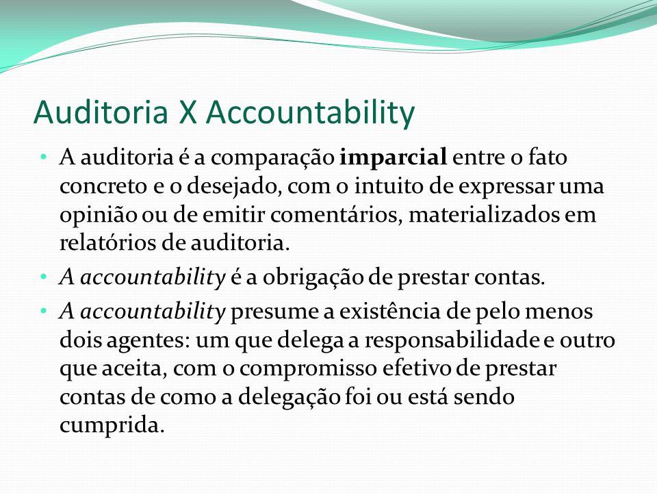 Auditoria X Accountability A auditoria é a comparação imparcial entre o fato concreto e o desejado, com o intuito de expressar uma opinião ou de emitir comentários, materializados em relatórios de auditoria.