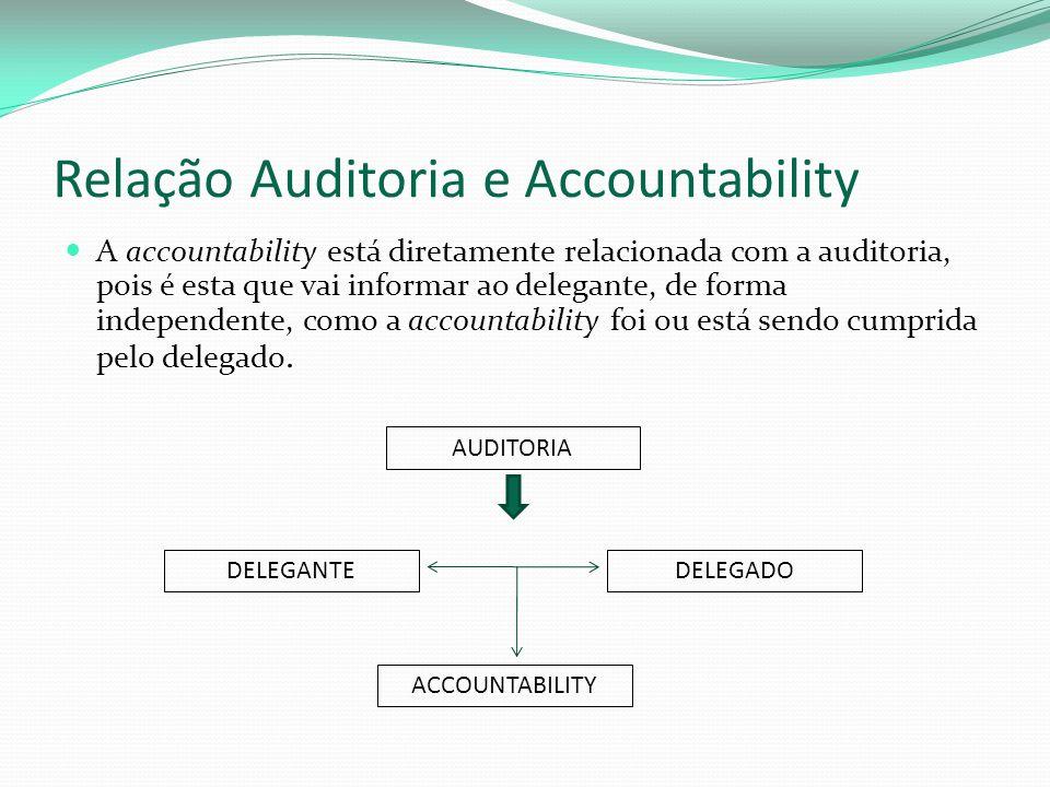 Relação Auditoria e Accountability A accountability está diretamente relacionada com a auditoria, pois é esta que vai informar ao delegante, de forma independente, como a accountability foi ou está sendo cumprida pelo delegado.