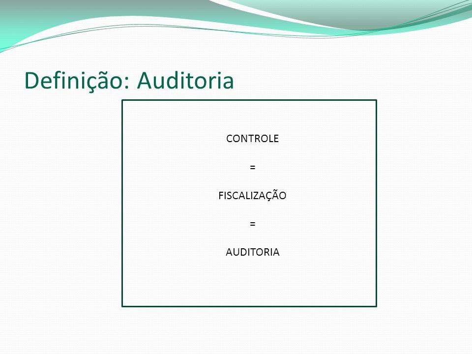 Definição: Auditoria CONTROLE = FISCALIZAÇÃO = AUDITORIA