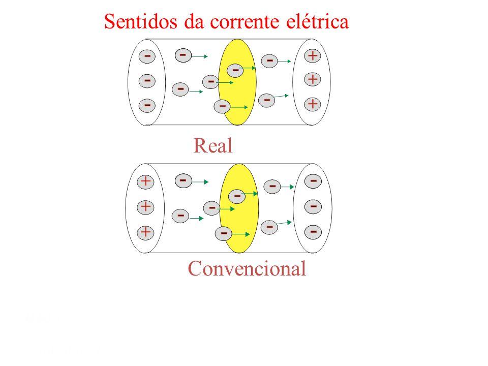 Mód 1 Semiextensivo Corrente Elétrica c) Terceira classe: Condutores Gasosos