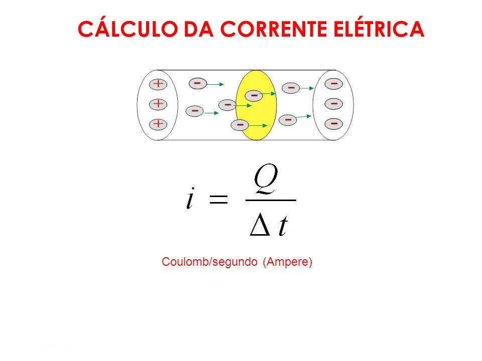 Mód 1 Semiextensivo Sentidos da corrente elétrica Real Convencional