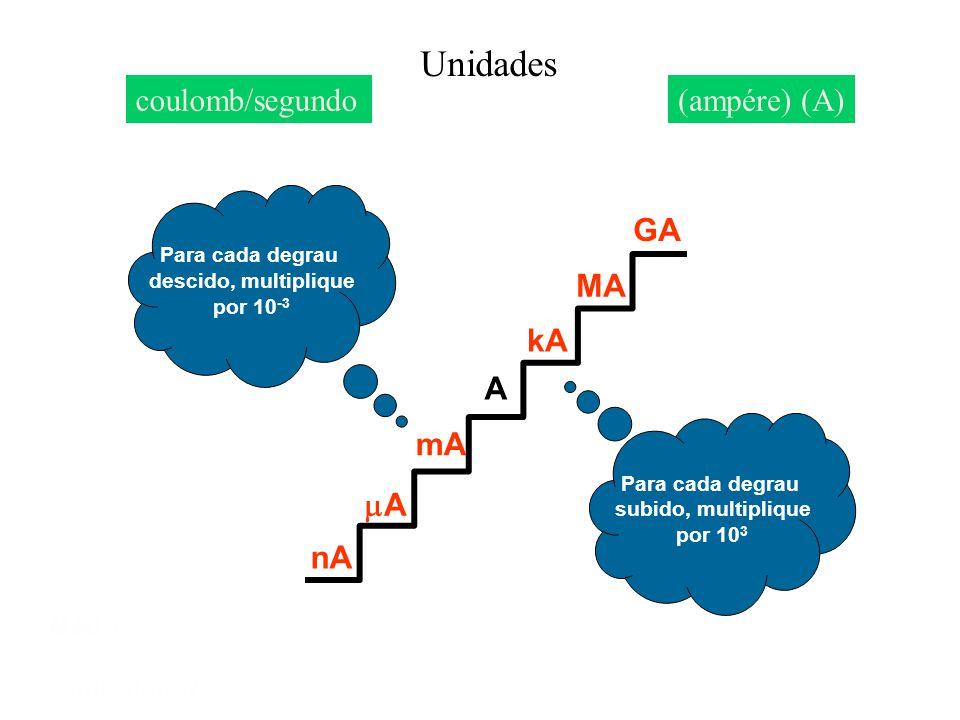 Semiextensivo CÁLCULO DA CORRENTE ELÉTRICA Coulomb/segundo (Ampere)