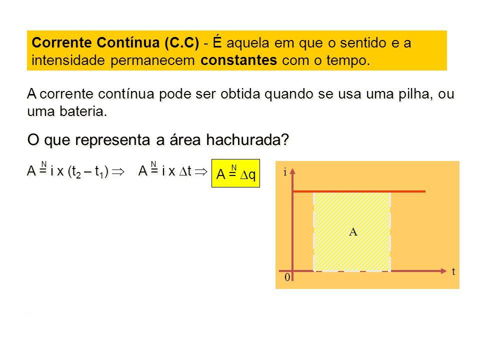 Mód 1 Semiextensivo A kA MA GA nA AA mA Para cada degrau descido, multiplique por 10 -3 Para cada degrau subido, multiplique por 10 3 Unidades coulo