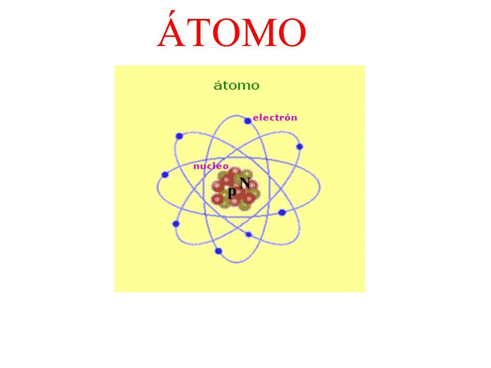Mód 1 – Corrente elétrica (Condutores e isolantes) Semiextensivo alan.educancao@gmail.com Frente 322 Professor: ∆lan