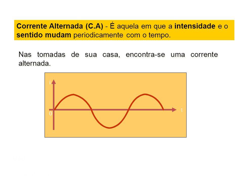 Mód 1 Semiextensivo 0 t i Corrente Contínua (C.C) - É aquela em que o sentido e a intensidade permanecem constantes com o tempo. O que representa a ár
