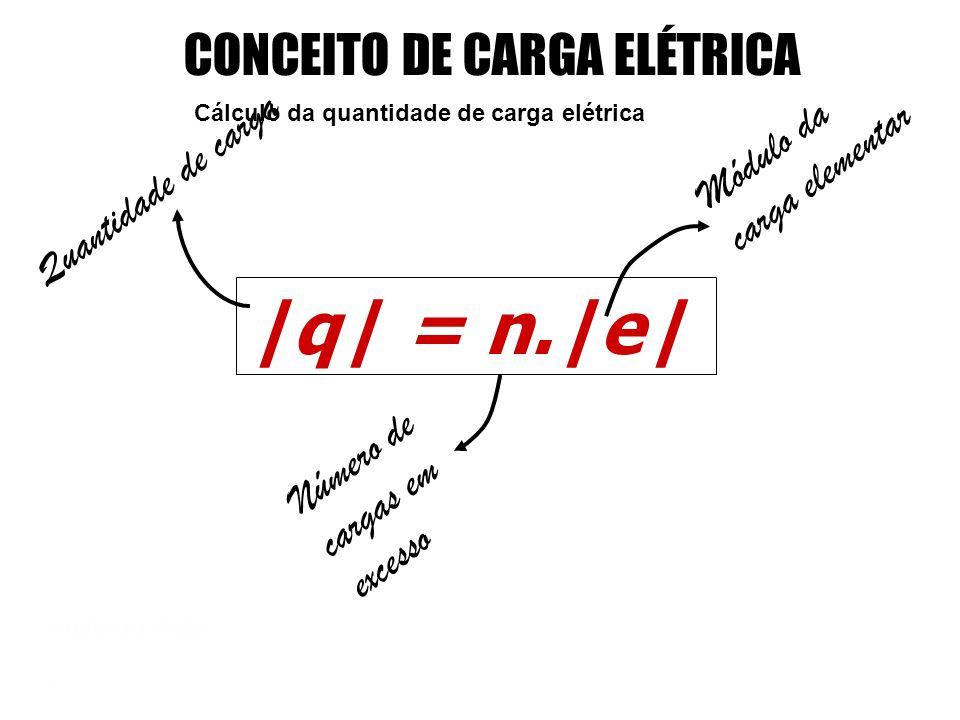 """Mód 1 Semiextensivo Carga Elementar """"e = 1,6.10 -19 C"""" * Unidade: C (coulomb) CONCEITO DE CARGA ELÉTRICA"""