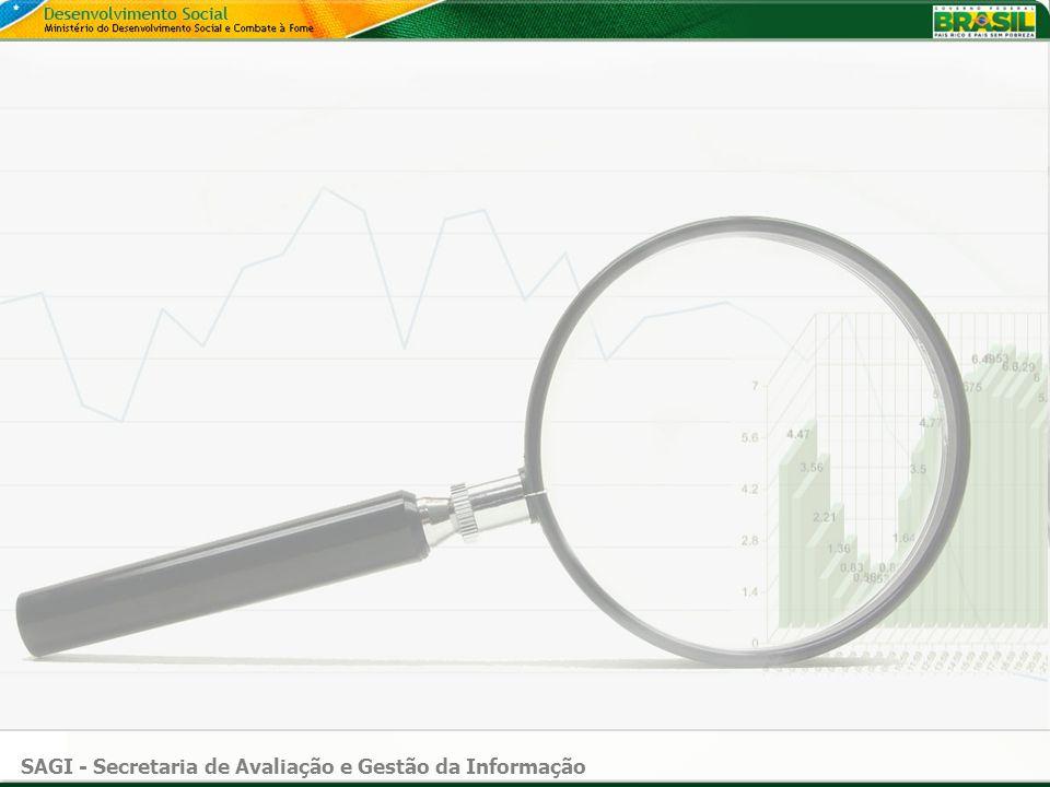 SAGI - Secretaria de Avaliação e Gestão da Informação Especificidade A especificidade do indicador corresponde a sua propriedade em refletir alterações estritamente ligadas às mudança relacionadas à dimensão social de interesse.