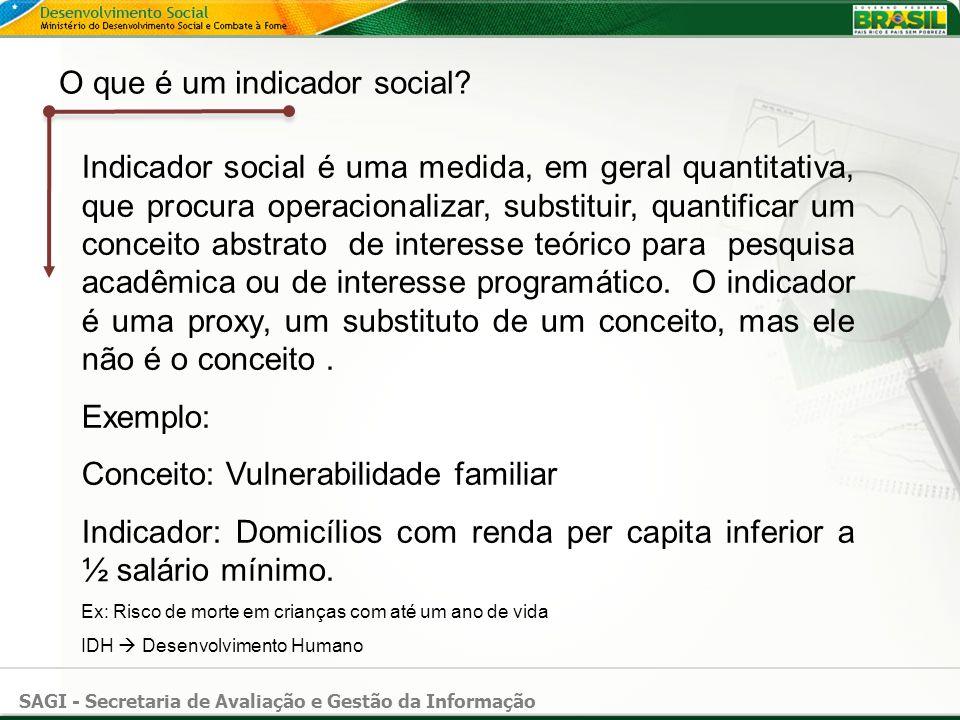 SAGI - Secretaria de Avaliação e Gestão da Informação Indicador social é uma medida, em geral quantitativa, que procura operacionalizar, substituir, q