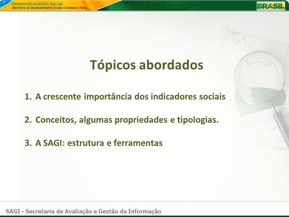 Tópicos abordados 1.A crescente importância dos indicadores sociais 2.Conceitos, algumas propriedades e tipologias. 3.A SAGI: estrutura e ferramentas