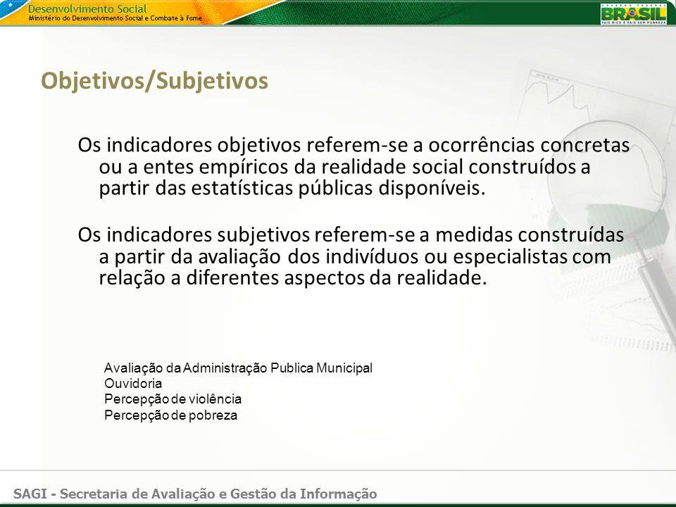 SAGI - Secretaria de Avaliação e Gestão da Informação Objetivos/Subjetivos Os indicadores objetivos referem-se a ocorrências concretas ou a entes empí