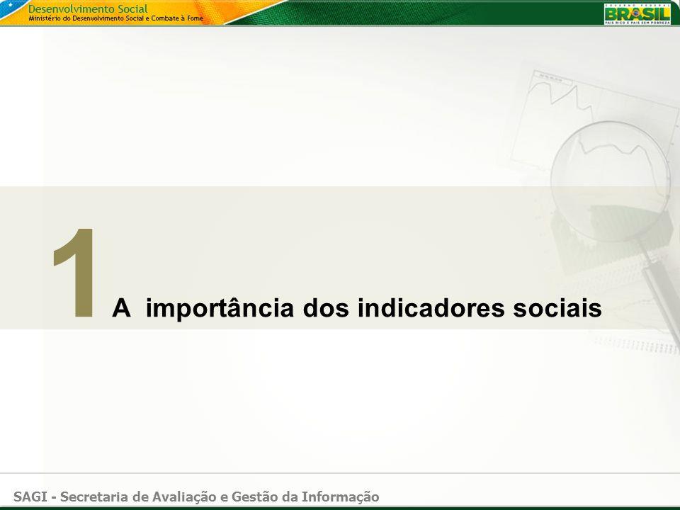 SAGI - Secretaria de Avaliação e Gestão da Informação ; -; - - Ceará, 1980 – 5.2 pontos na escala Richter; - Amazonas, 1983 – 5.5 pontos na escala Richter; - Richter; - Minas Gerais, 2007 – 4.9 pontos na escala Richter