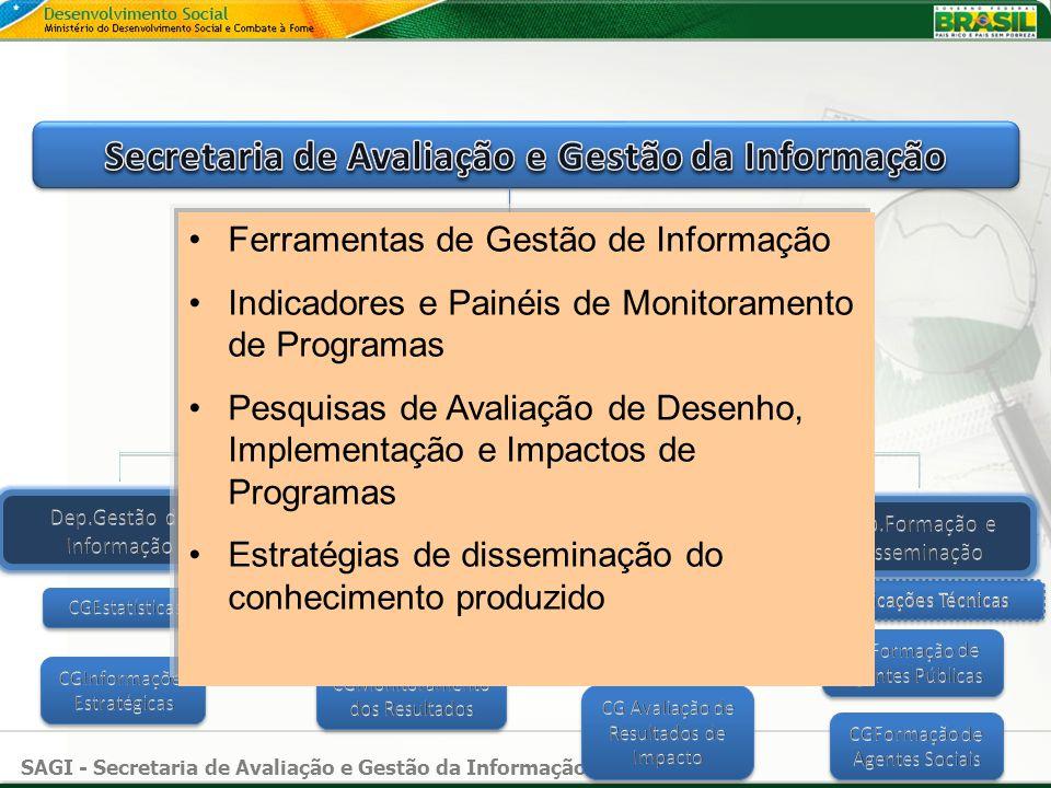 Ferramentas de Gestão de Informação Indicadores e Painéis de Monitoramento de Programas Pesquisas de Avaliação de Desenho, Implementação e Impactos de