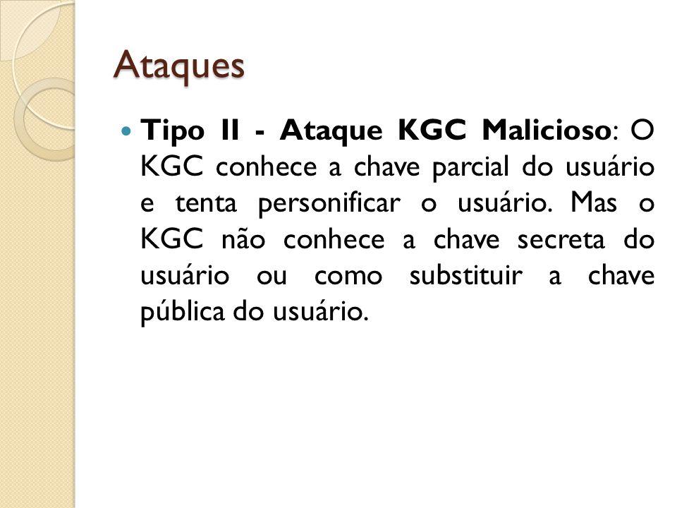 Ataques Tipo II - Ataque KGC Malicioso: O KGC conhece a chave parcial do usuário e tenta personificar o usuário.