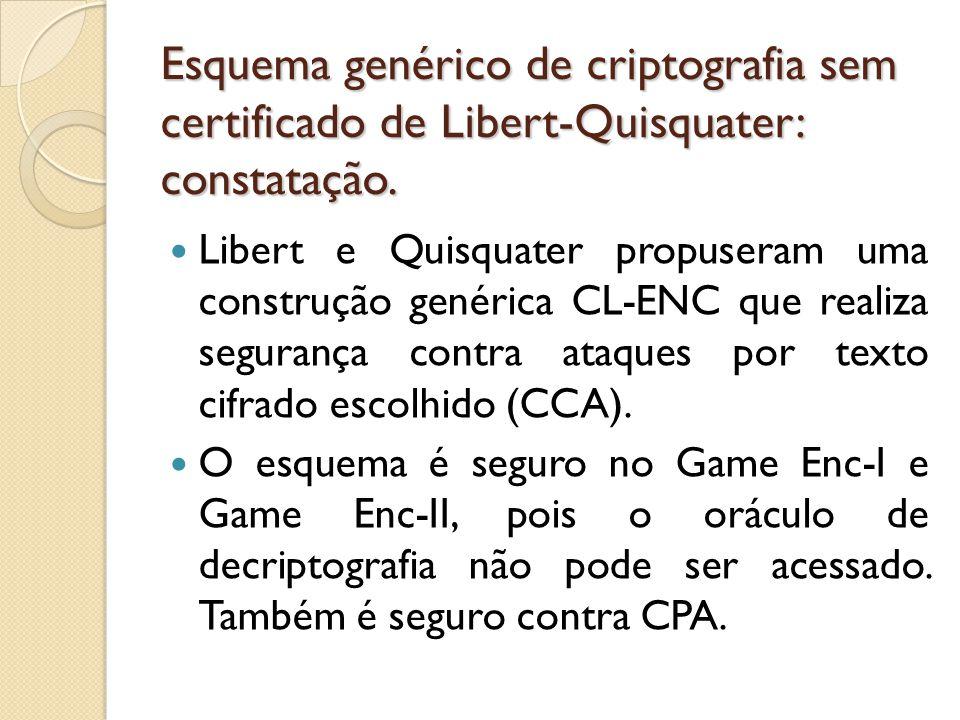 Esquema genérico de criptografia sem certificado de Libert-Quisquater: constatação.