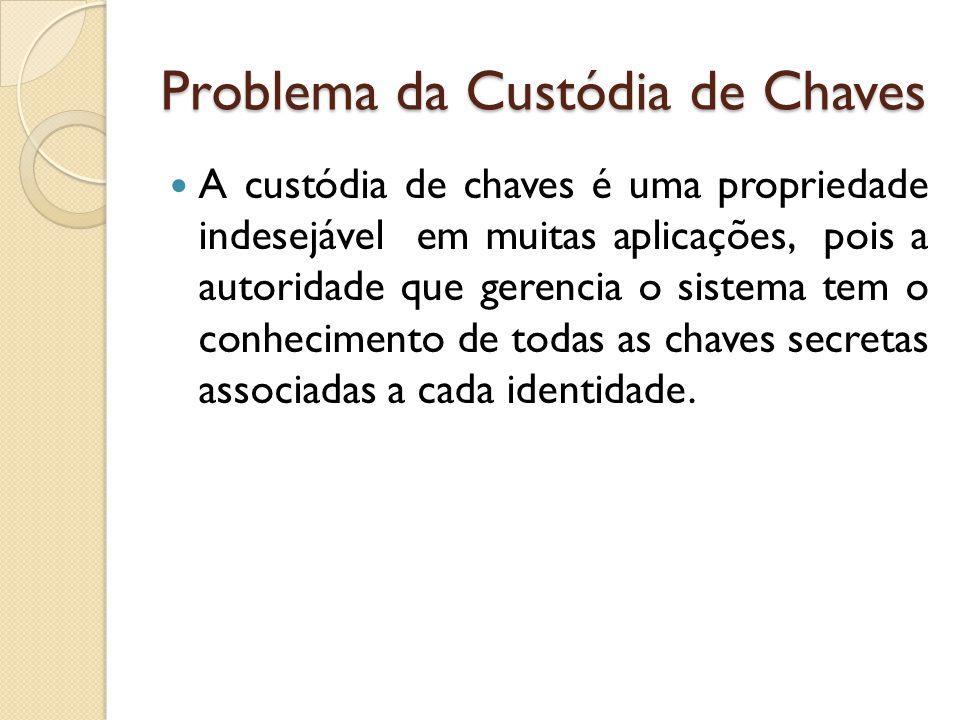 Problema da Custódia de Chaves A custódia de chaves é uma propriedade indesejável em muitas aplicações, pois a autoridade que gerencia o sistema tem o conhecimento de todas as chaves secretas associadas a cada identidade.