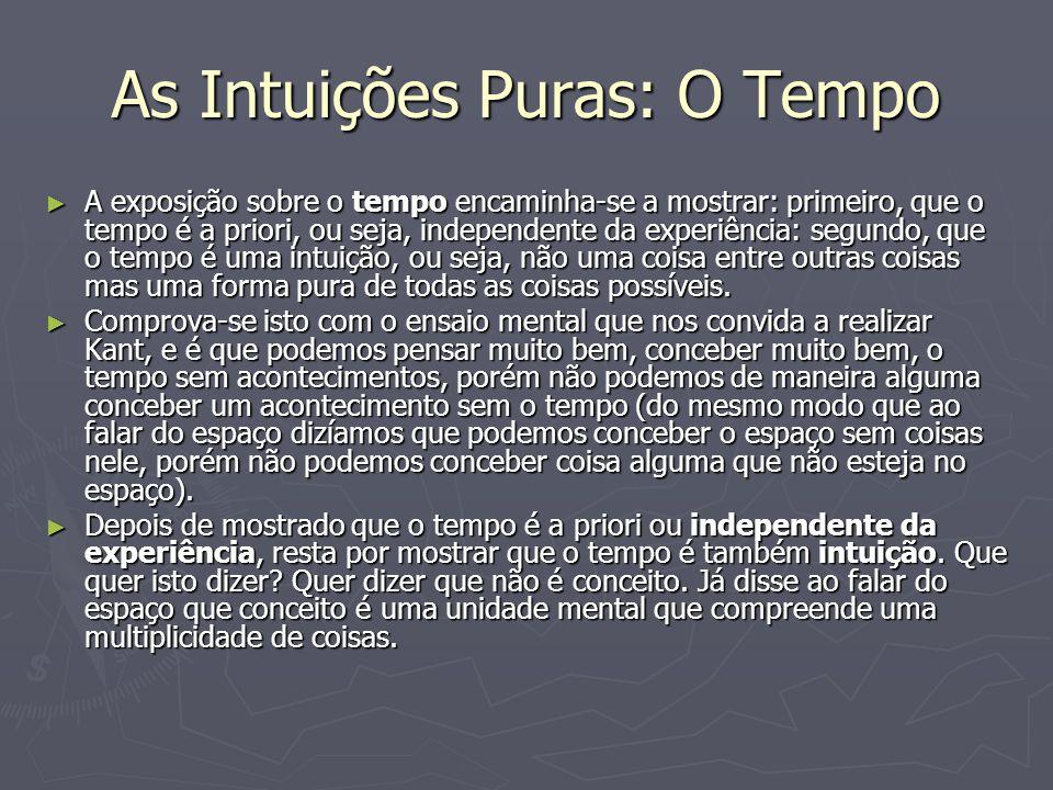As Intuições Puras: O Tempo ► A exposição sobre o tempo encaminha-se a mostrar: primeiro, que o tempo é a priori, ou seja, independente da experiência