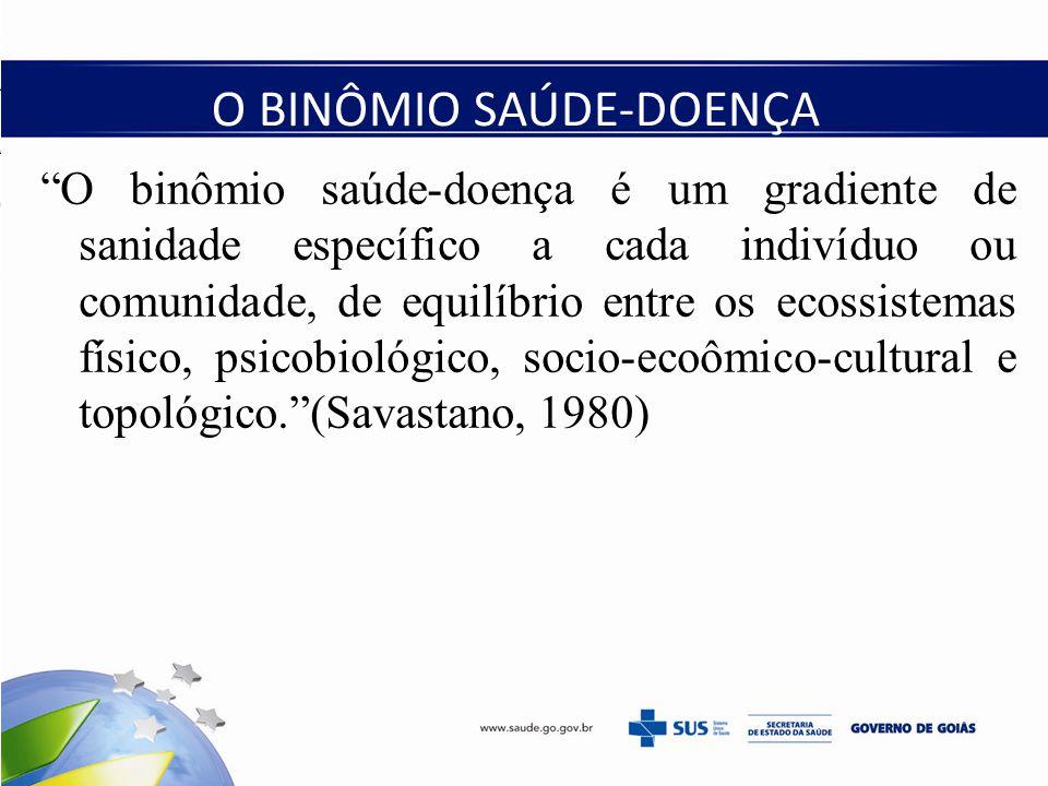 27/3/201527/3/201527/3/201527/3/201527/3/201527/3/201527/3/201527/3/201527/3/2015 O BINÔMIO SAÚDE-DOENÇA O binômio saúde-doença é um gradiente de sanidade específico a cada indivíduo ou comunidade, de equilíbrio entre os ecossistemas físico, psicobiológico, socio-ecoômico-cultural e topológico. (Savastano, 1980)