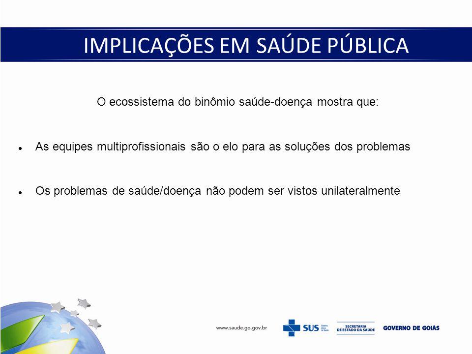 O ecossistema do binômio saúde-doença mostra que: As equipes multiprofissionais são o elo para as soluções dos problemas Os problemas de saúde/doença não podem ser vistos unilateralmente IMPLICAÇÕES EM SAÚDE PÚBLICA