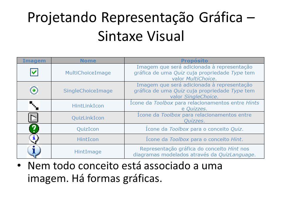 Projetando Representação Gráfica – Sintaxe Visual Nem todo conceito está associado a uma imagem. Há formas gráficas.