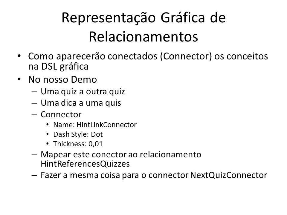 Representação Gráfica de Relacionamentos Como aparecerão conectados (Connector) os conceitos na DSL gráfica No nosso Demo – Uma quiz a outra quiz – Um