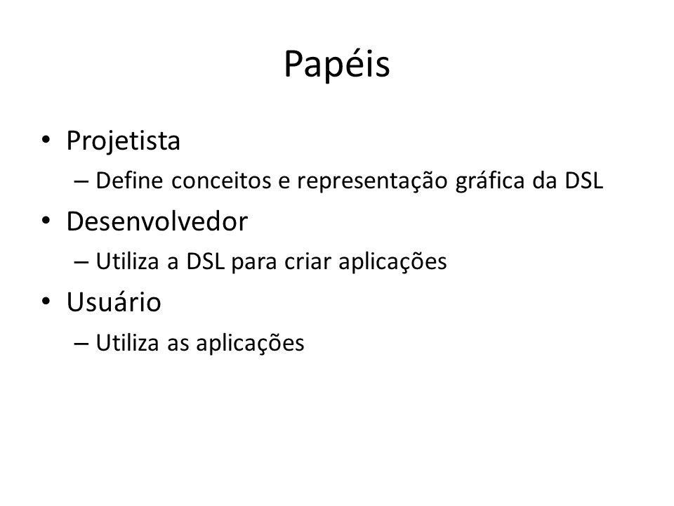 Papéis Projetista – Define conceitos e representação gráfica da DSL Desenvolvedor – Utiliza a DSL para criar aplicações Usuário – Utiliza as aplicaçõe