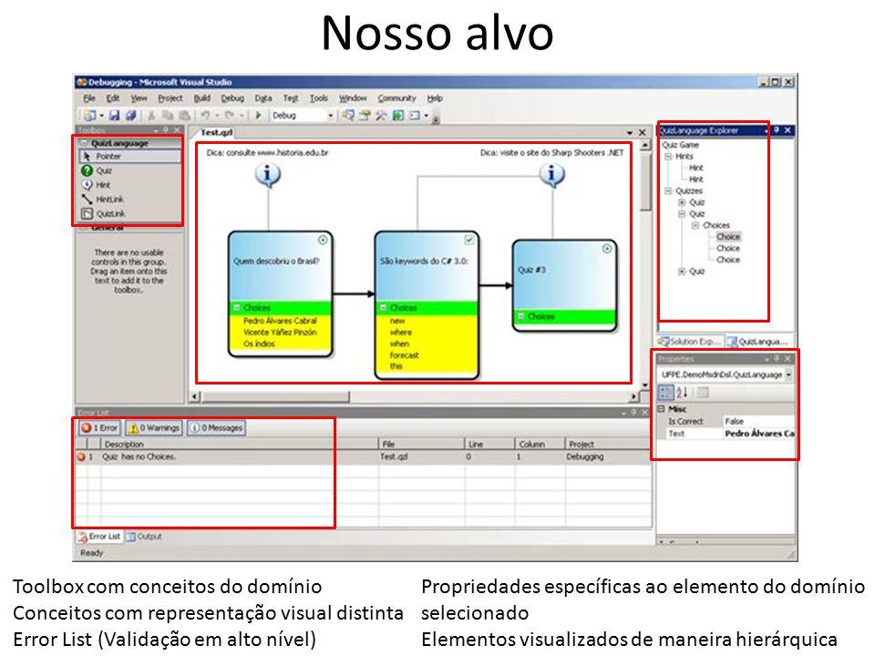 Customizar Toolbox Quiz – Toolbox Icon: QuizIcon – Class: Quiz Hint (Idem) Somente estes dois pois: – QuizGame: é o próprio QuizLanguageDiagram – Choice: tem um mapeamento dentro do QuizShape Os elementos da toolbox não são apenas conceitos, há relacionamentos: – Add New Connection Tool – Name: HintLink – Toolbox Icon: HintLinkIcon – ConnectionBuilder: HintReferencesQuizzesBuilder Relacionamento entre duas quizzes: idem (name QuizLink) SALVAR o DslDefinition.dsl sem erros Add New Element Tool Root Class: QuizGame