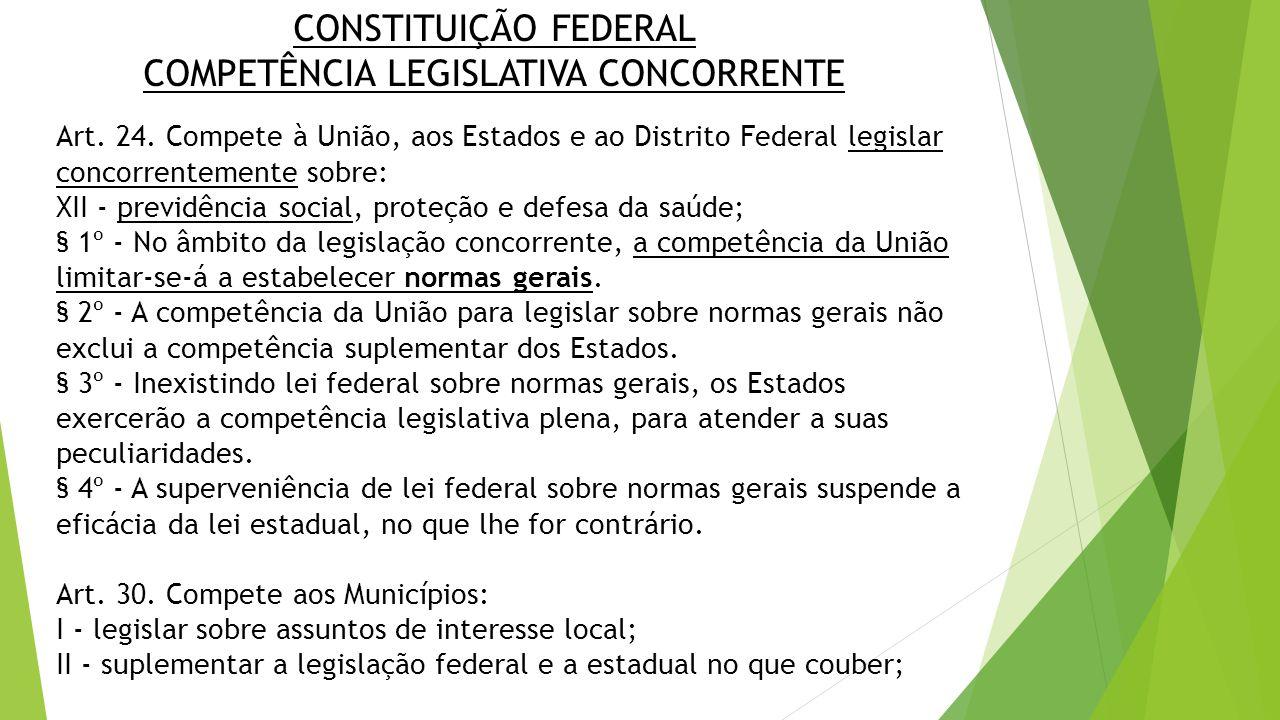 CONSTITUIÇÃO FEDERAL COMPETÊNCIA LEGISLATIVA CONCORRENTE Art. 24. Compete à União, aos Estados e ao Distrito Federal legislar concorrentemente sobre: