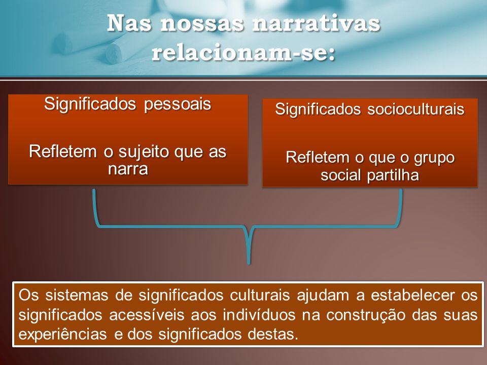 Significados pessoais Refletem o sujeito que as narra Significados pessoais Refletem o sujeito que as narra Significados socioculturais Refletem o que o grupo social partilha Significados socioculturais Refletem o que o grupo social partilha Nas nossas narrativas relacionam-se: Os sistemas de significados culturais ajudam a estabelecer os significados acessíveis aos indivíduos na construção das suas experiências e dos significados destas.