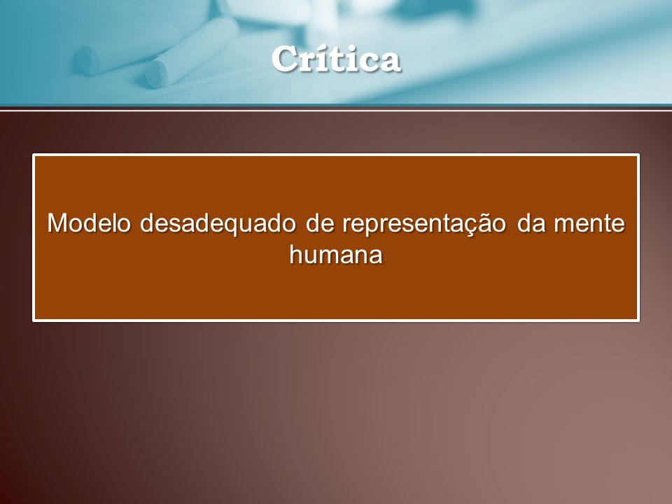 Crítica Modelo desadequado de representação da mente humana