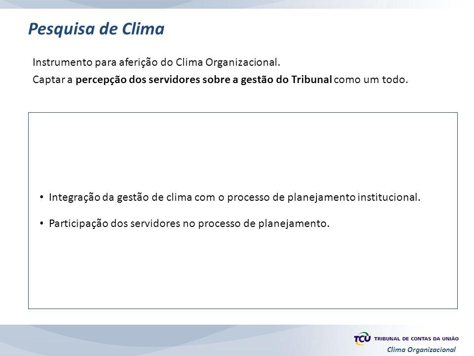 Clima Organizacional Pesquisa de Clima Instrumento para aferição do Clima Organizacional. Captar a percepção dos servidores sobre a gestão do Tribunal