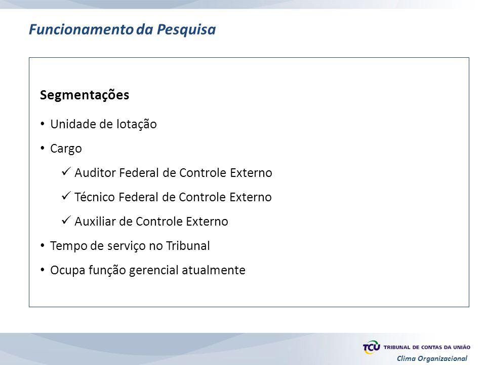 Clima Organizacional Funcionamento da Pesquisa Segmentações Unidade de lotação Cargo Auditor Federal de Controle Externo Técnico Federal de Controle E