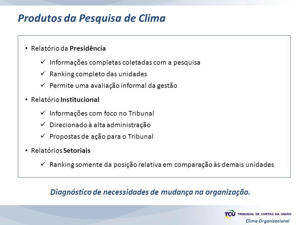 Clima Organizacional Produtos da Pesquisa de Clima Relatório da Presidência Informações completas coletadas com a pesquisa Ranking completo das unidad