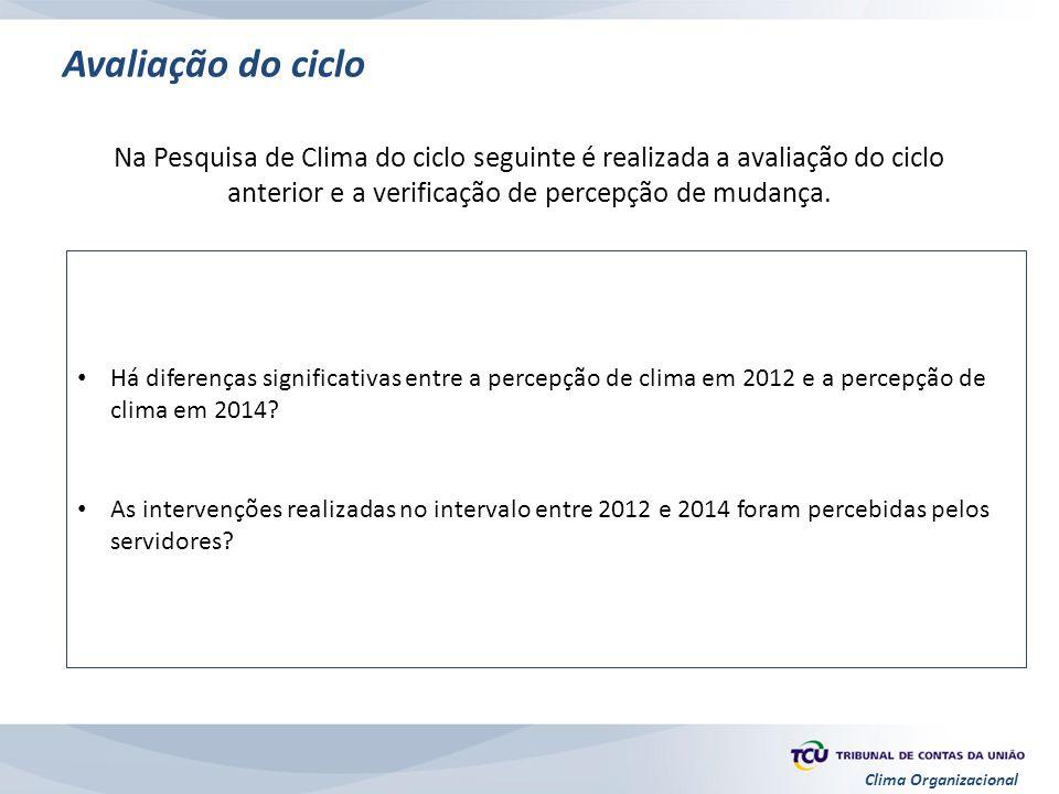 Clima Organizacional Na Pesquisa de Clima do ciclo seguinte é realizada a avaliação do ciclo anterior e a verificação de percepção de mudança. Há dife