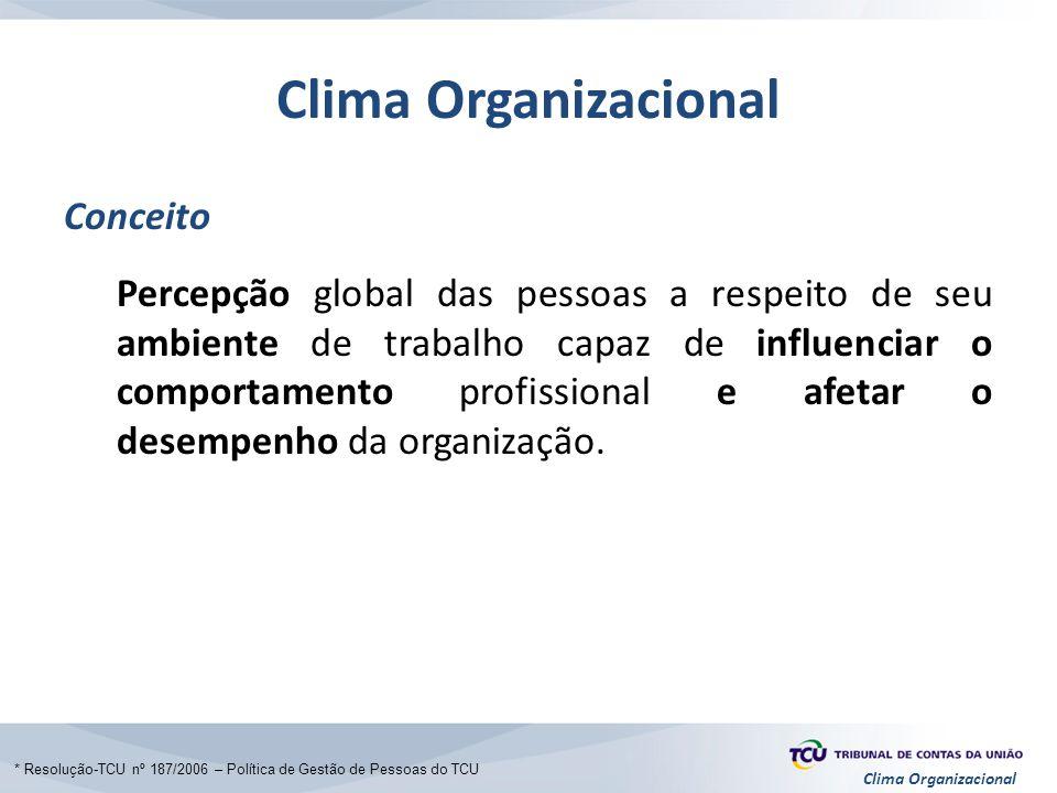 Clima Organizacional Conceito Percepção global das pessoas a respeito de seu ambiente de trabalho capaz de influenciar o comportamento profissional e