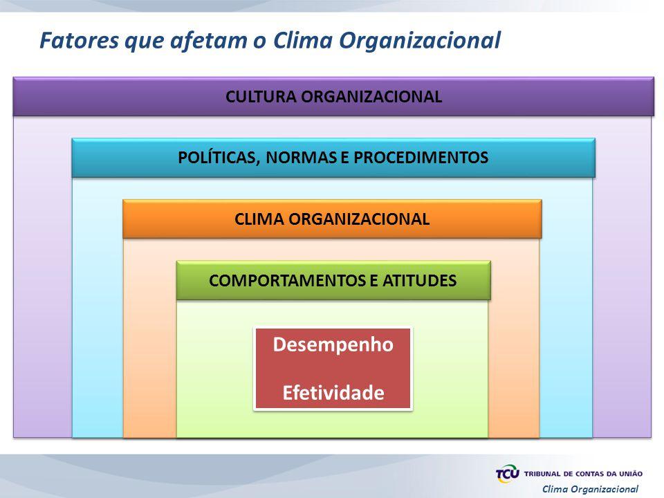 Clima Organizacional CULTURA ORGANIZACIONAL Desempenho Efetividade Desempenho Efetividade Fatores que afetam o Clima Organizacional POLÍTICAS, NORMAS