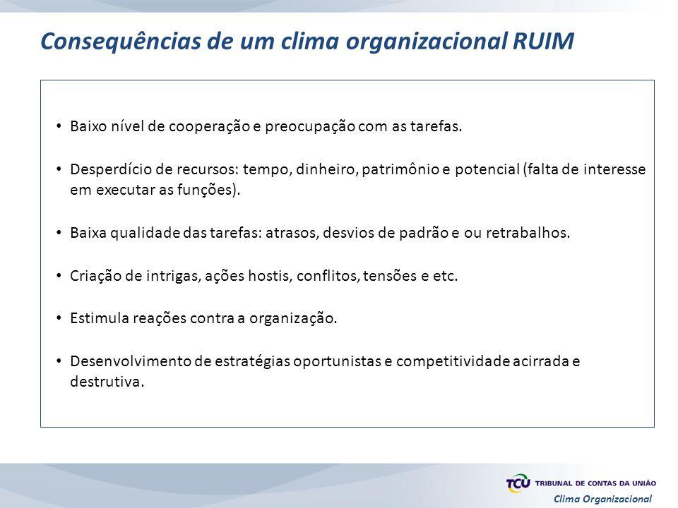 Clima Organizacional Baixo nível de cooperação e preocupação com as tarefas. Desperdício de recursos: tempo, dinheiro, patrimônio e potencial (falta d