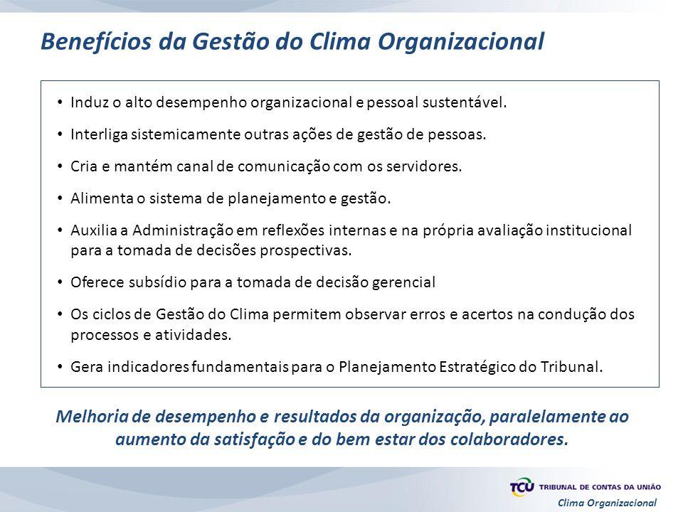 Clima Organizacional Histórico da Gestão de Clima no TCU 2000 – Início das avaliações de clima organizacional no TCU Pesquisas de satisfação dos servidores (2000 a 2005) 2006 – Preparação para gestão do clima organizacional Pesquisa de Avaliação de Bem Estar Profissional Uso das pesquisas para subsidiar o processo de planejamento 2007 – I Pesquisa de Clima Organizacional Implantação do Modelo de Gestão de Clima Organizacional 2010 – II Pesquisa de Clima Organizacional 2012 – III Pesquisa de Clima Organizacional 2014 – IV Pesquisa de Clima Organizacional Foco nas dimensões e questões mal avaliadas nos ciclos anteriores