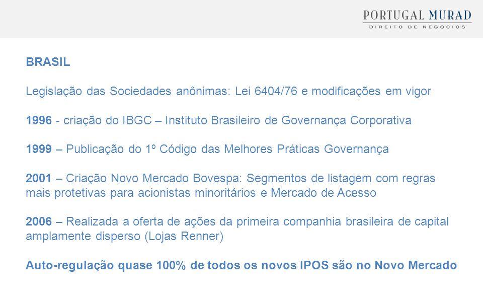 BRASIL Legislação das Sociedades anônimas: Lei 6404/76 e modificações em vigor 1996 - criação do IBGC – Instituto Brasileiro de Governança Corporativa