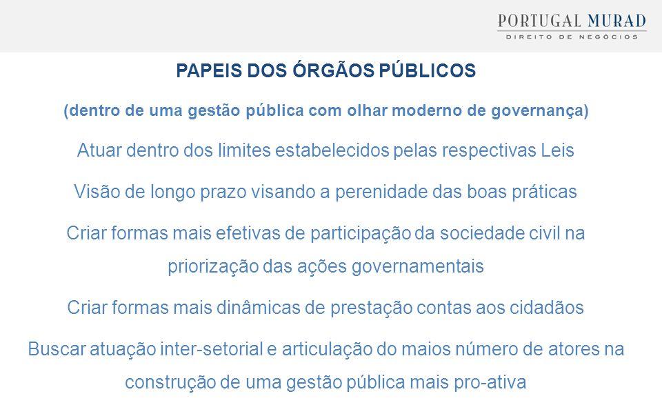 PAPEIS DOS ÓRGÃOS PÚBLICOS (dentro de uma gestão pública com olhar moderno de governança) Atuar dentro dos limites estabelecidos pelas respectivas Lei