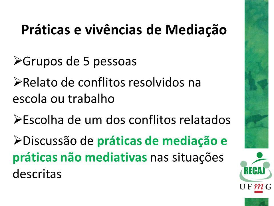Práticas e vivências de Mediação  Grupos de 5 pessoas  Relato de conflitos resolvidos na escola ou trabalho  Escolha de um dos conflitos relatados