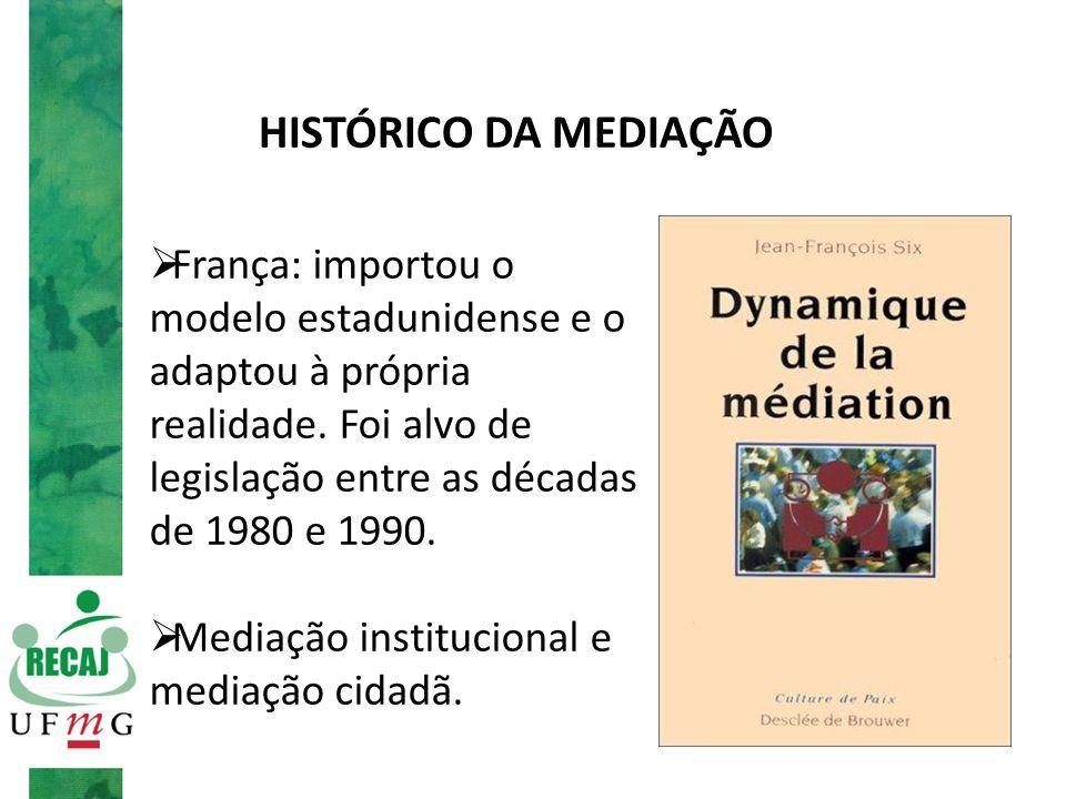 HISTÓRICO DA MEDIAÇÃO  França: importou o modelo estadunidense e o adaptou à própria realidade. Foi alvo de legislação entre as décadas de 1980 e 199