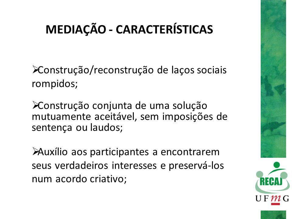 MEDIAÇÃO - CARACTERÍSTICAS  Construção/reconstrução de laços sociais rompidos;  Construção conjunta de uma solução mutuamente aceitável, sem imposiç
