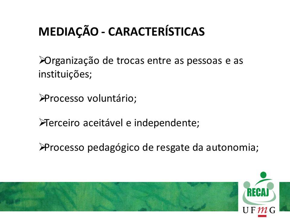 MEDIAÇÃO - CARACTERÍSTICAS  Organização de trocas entre as pessoas e as instituições;  Processo voluntário;  Terceiro aceitável e independente;  P