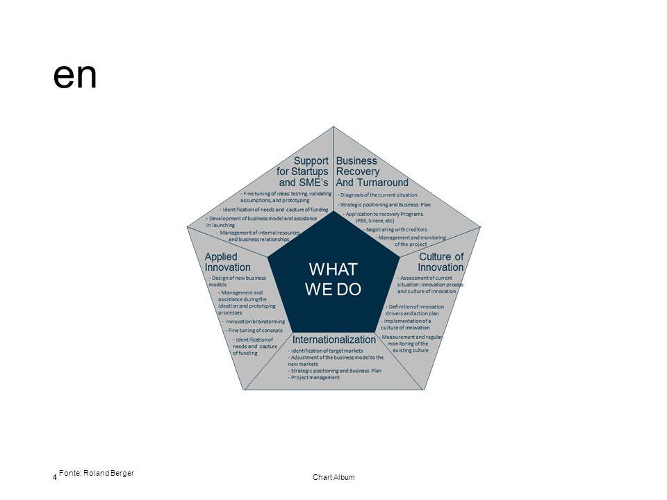 Value Innovation Costs Buyer Value Value Innovation © 2013 inoDev