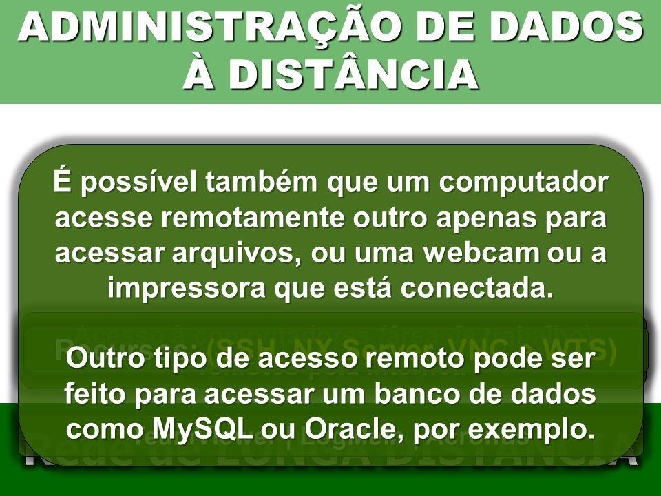 ADMINISTRAÇÃO DE DADOS À DISTÂNCIA Acesso à computadores (área de trabalho) remotos pela internet.
